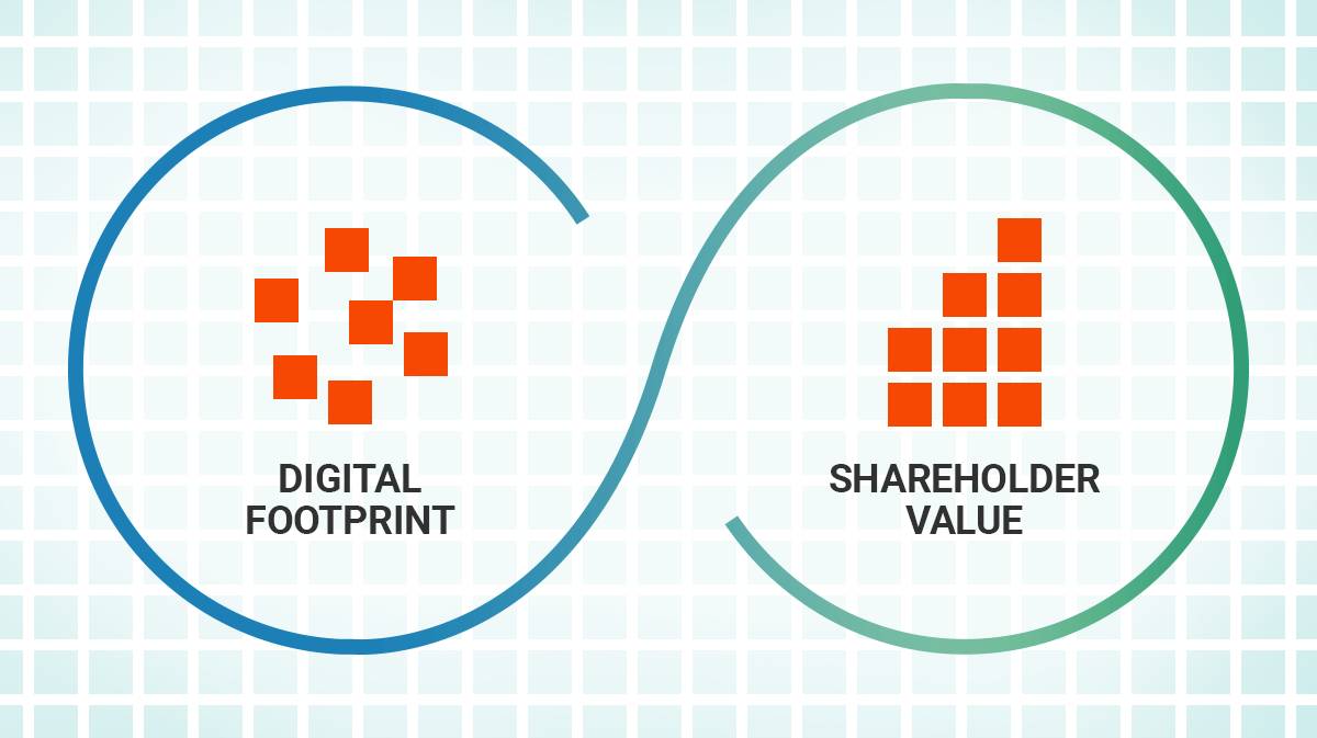 Isobar & Alpha DNA Prove Link Between Digital Strength & Revenue/Stock Performance