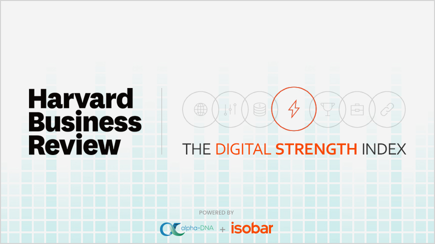 Are You Accurately Measuring Your Company's Digital Strength?
