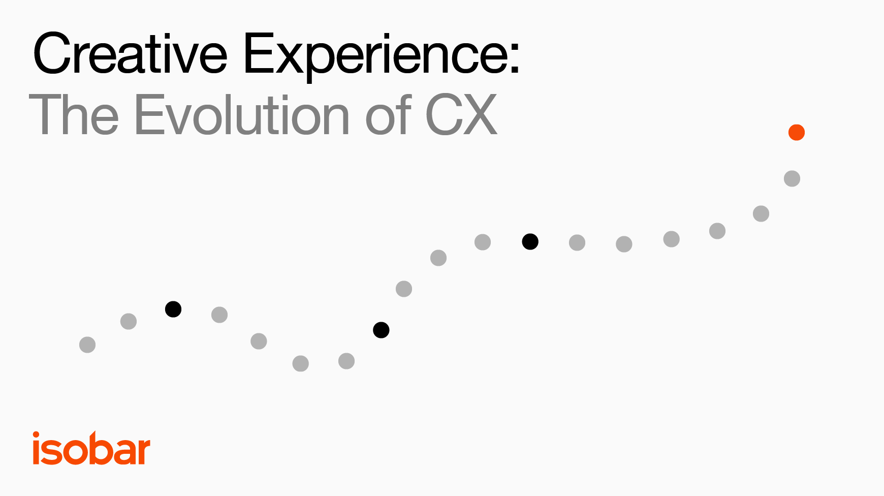 Creative Experience: the evolution of CX: A must-read for any marketer aspiring to deliver next-level customer experiences